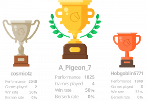 Read more about the article Lichess Tournament #1