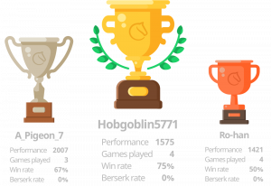 Read more about the article Lichess Tournament #5